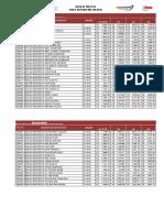 Lista de Precio Axalta Automotriz Correcta