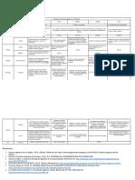 Comparación de Sistema Digestivo en Vertebrados (1)