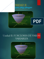 Unid.ii.Funciones Varias Variables 2018[1]