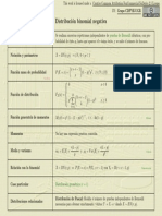 P_T05_TablaBinomialNegativa.pdf