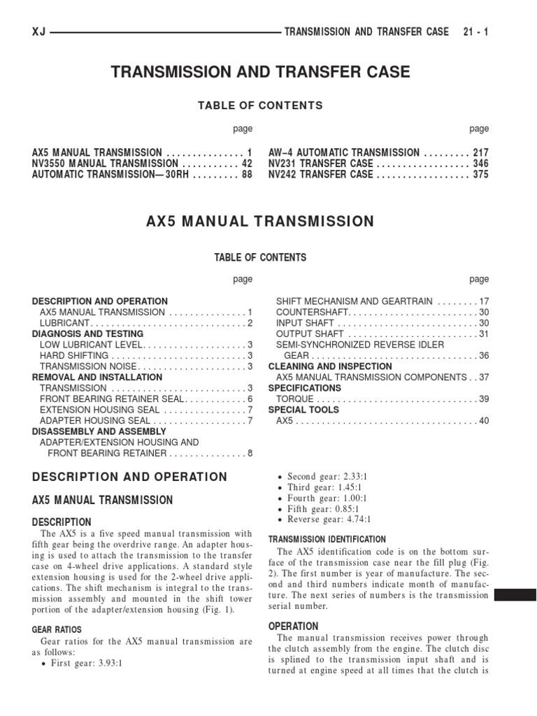 Jeep Ax5 Transmission Problems