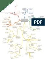 Entornos Culturales Que Enfrentan Los Negocios MAPA PDF