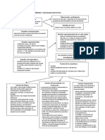 Tema 1 Aprendizaje, Enseñanza y Psicologia Educativa