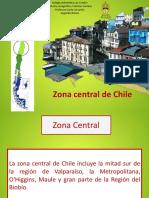 Paisajes de La Zona Central