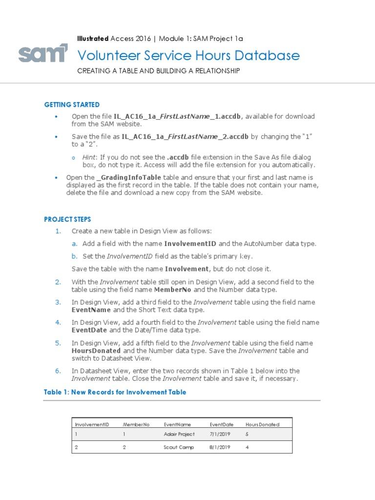 Instructions IL AC16 1a | Archivo de computadora | Tabla (Base de datos)