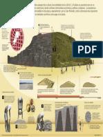 80129015 Infografia Arquitectura en La Huaca Pucllana Katherine Jauregui