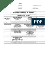 Modelo IPO