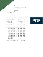 Midterm Output 2015 Eco311