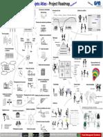 2013.05.27 Project-Roadmap Practitioner A1 Portuguesa 600.Dpi
