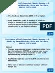 2015-obesity-prevalence-map.pptx