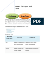 Difference Between Packages and Interfaces in Java