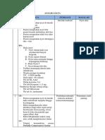 Analisa Data Tn. S Kardiovaskuler Orem