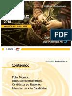 Encuesta Guarumo-EcoAnalítica