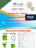 s3-Analisis de Operaciones