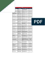 Chuletario Armas 2017-1.pdf