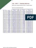 tabela de conversao awg mm.pdf