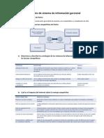 Cuestionario de Sistema de Información Gerencial
