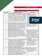 Proyecto Procesos Industriales Plantillas (1) TERCERA ENTREGA