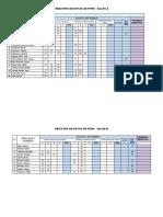 Registro de Notas de Ceduni a y b