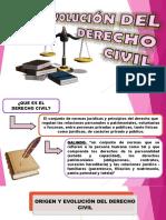 ORIGEN Y EVOLUCIÓN DEL DERECHO.pptx
