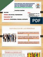 Naturaleza de Las Personas Naturaleza Organizaciones y Sastifacion Laboral
