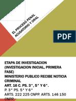 6a Clase de Derecho Procesal Procesal (Diagrama de La Etapa de Investigación, Fase Inicial).