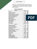 Ejercicios-Análisis financiero
