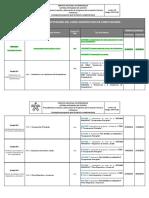 Cronograma Arquitectura de Pc IV