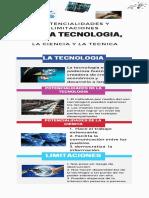 Potenciales y limitaciones de la tecnología, la ciencia y la técnica.