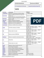 Directivas de MPASM_bueno.pdf