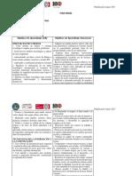 PLAN ANUAL tercero tecnología 2017.docx