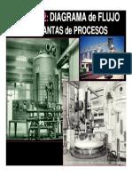 Diagramas de Flujo Para Plantas Industriales (1)