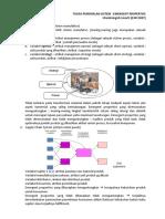 110877907-Tugas-Pemodelan-Sistem.docx