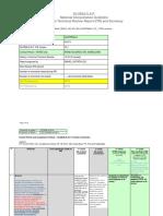 Nig Itr Report Summary Gt v5 1hc Gttn