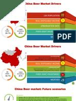 China Country Context