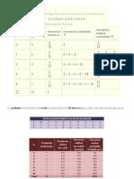 2° ppt Medidas de tendencia central y de dispersion.pptx