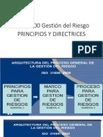 4 ISO 31000 Gestión del Riesgo