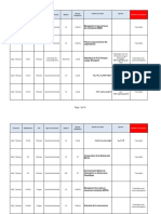 Accreditation Filieres 2018-2019
