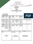 Annual GAD Plan 2017-2018