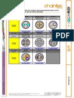 CFBUS.PVC_datasheet (1)