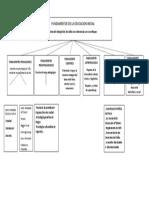 Fundamentos Peru Educa Mod 2
