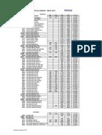 Plantilla Lista Textiles a Imprimir Mayo 2017