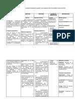 La Formalización Empresarial y Los Efectos en La Recaudación Tributaria de La Pequeñas y Micro Empresas Textiles de La Localidad de Huancavelica 2016