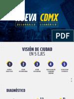 DESARROLLO ECONÓMICO PARA LA CDMX