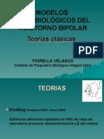Modelo clásico de Teorías Neurobiológicas Bipolaridad I