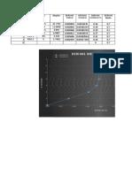 Hoja Excel para el Calculo del Diseño de Reservorio Cilíndrico-CIVILGEEKS