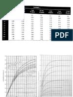 Diagramas y Cuadros de hidrcauli