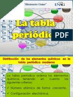 PPT - Organización de La Tabla Periódica