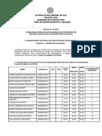 Edital 37 2018 Classificacao Final INSPETOR
