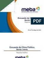 Encuesta del clima político en la Benito Juárez